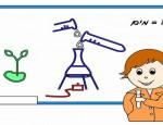 לחצו על דפי הצביעה בנושא מדע להגדלה ולהדפסה