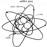 דף צביעה מבנה האטום