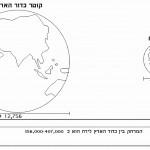 דף צביעה ומידע כדור הארץ והירח